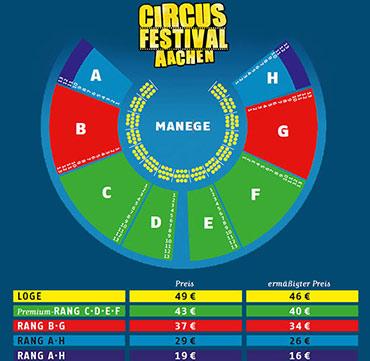 Der Sitzplan des Circus Festivals Aachen